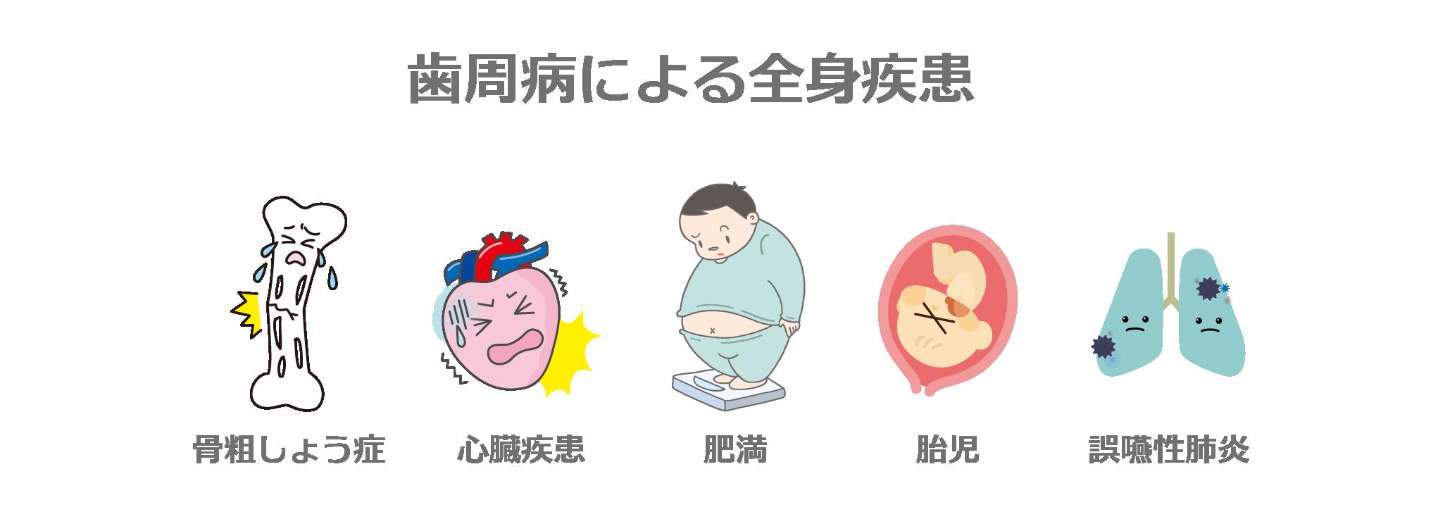 歯周病による全身疾患