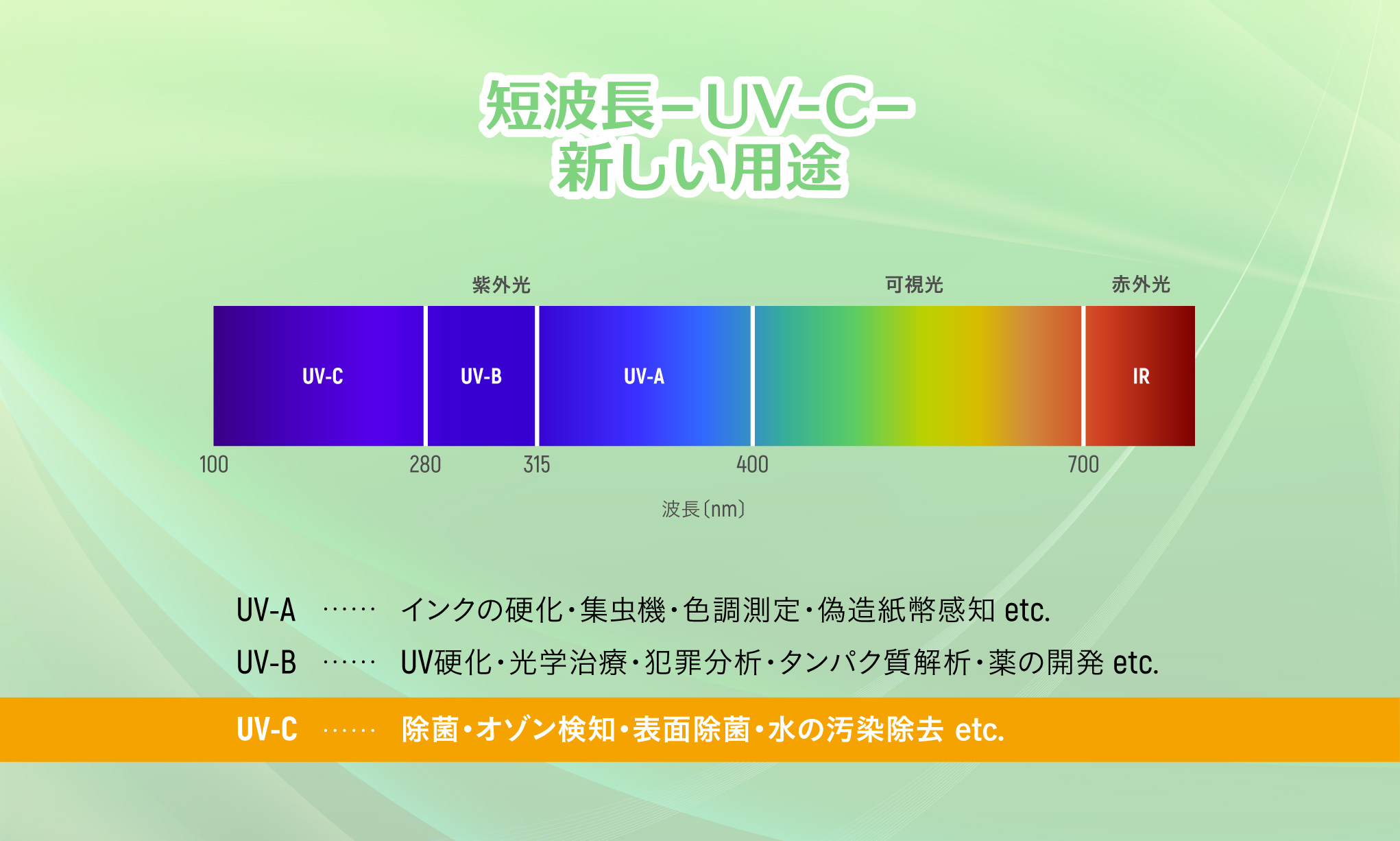 短波長-UV-C-新しい用途